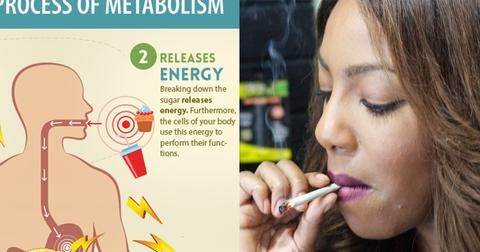 What Marijuana Does to Your Metabolism